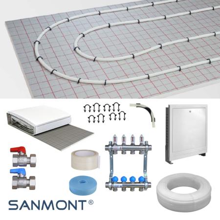 Fußbodenheizung Tackersystem, Komplettset, einzelne Komponenten, Sanmont, onlinshop